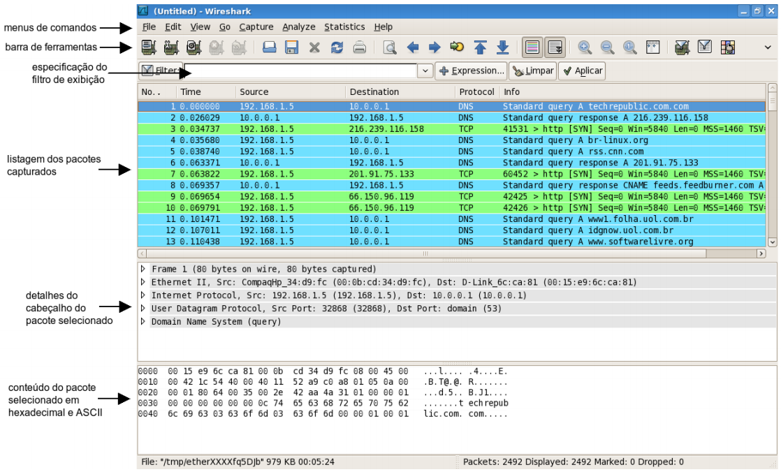 Figura 3 - Interface com o usuário do Wireshark